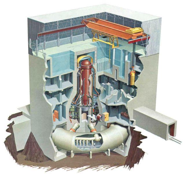 BWR Mark I Containment cutaway