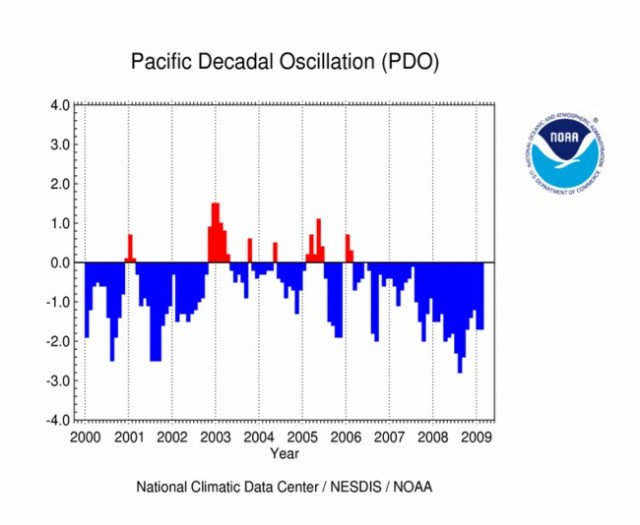 NOAA pdo-5-pg 2000 May 2011