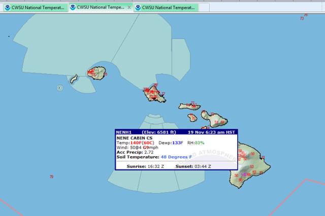 At 6581 feet in Hawaii it's 140F?