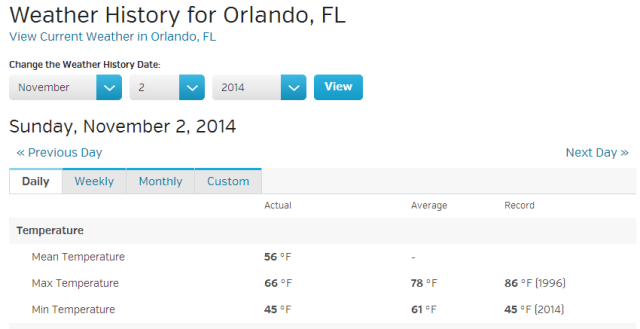 Wunderground report for Orlando 2 Nov 2014
