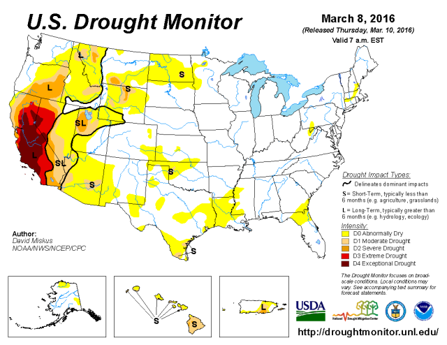 "8 March 2016 ""Drought"" monitory page"