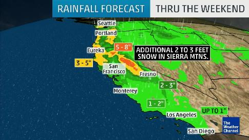 Weather Channel  West Coast Storms