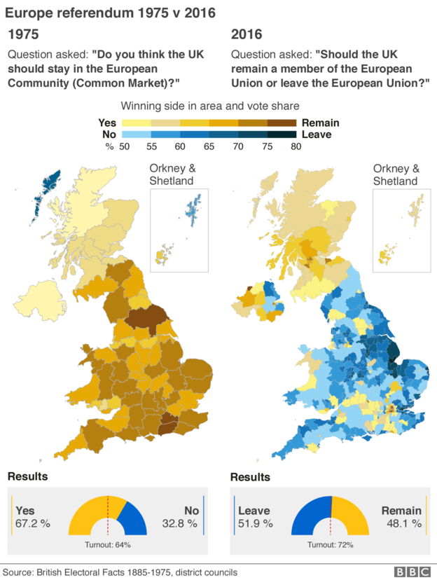 BREXIT Vote Patterns