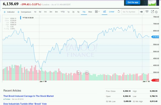 FTSE post BREXIT 10 year