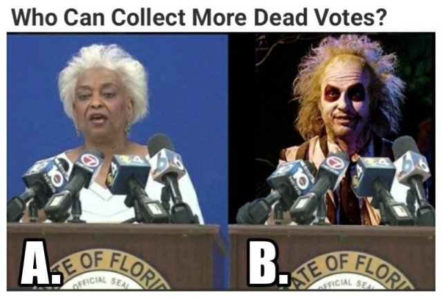 Recruiting Dead Voters