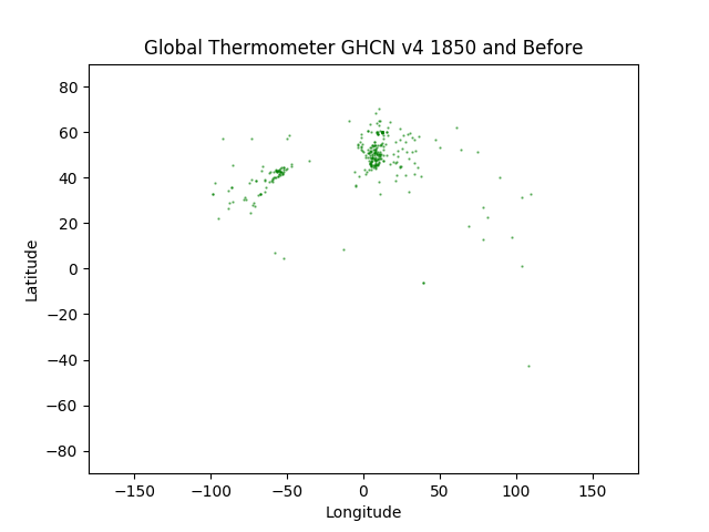 GHCN v4 Coverage 1850 and Before