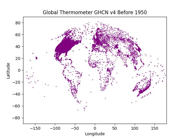 GHCN v4 Coverage Before 1950