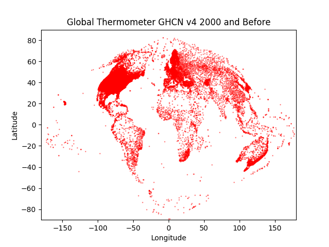 GHCN v4 Coverage 2000 and Before