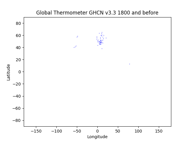 GHCN v3.3 thermometers before 1800