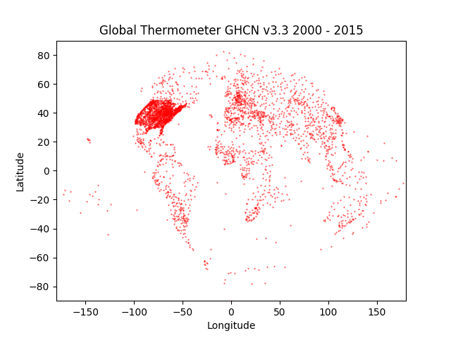 GHCN v3.3 thermometers 2000 - 2015