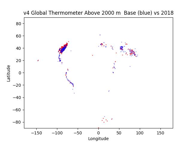 GHCN v4 Baseline Gone over 2018 (red) 2000m+ Altitude
