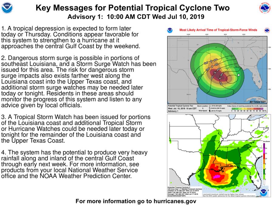 Tropical Cyclone 11 July 2019